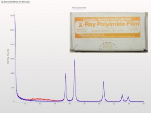 NiO Polyimide copy