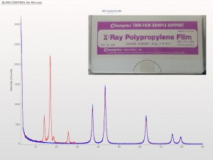 NiO Polypropylene copy