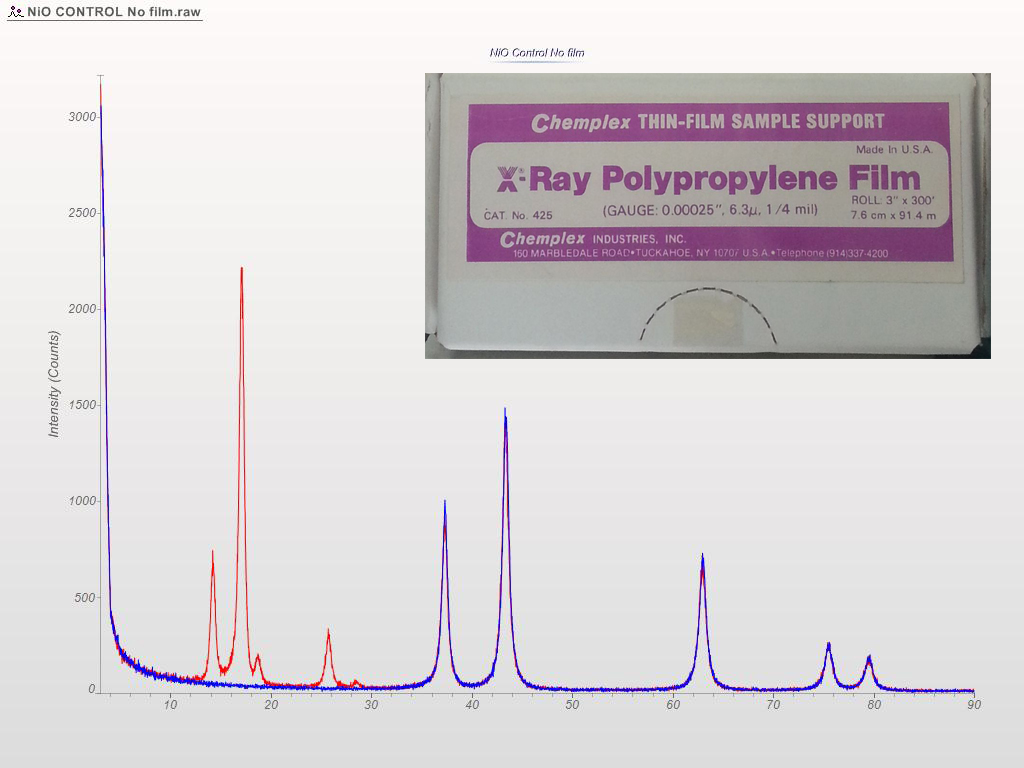 Texray lab xrd data collection nio polypropylene copy ccuart Images