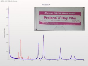 NiO Prolene copy